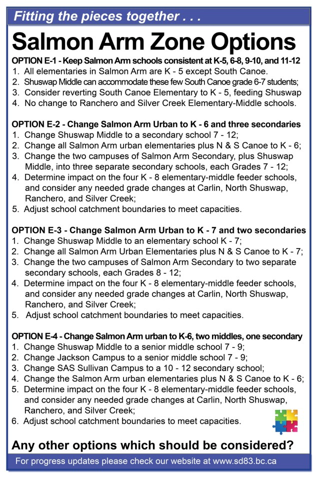 LRFP-consultation-Salmon-Arm-area